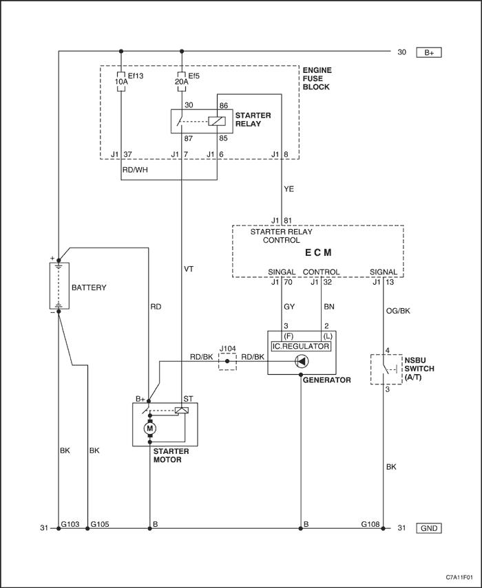 Электрические схемы. а. информация о разъёме.  Соединительный жгут проводов.  Раздел 5. положение разъёма.