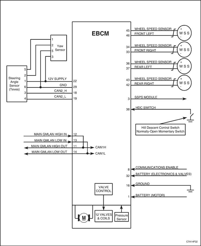 тормозной системы (EBCM) и