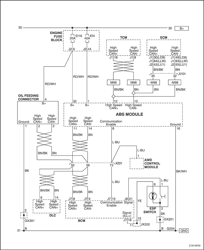 C7A14F20