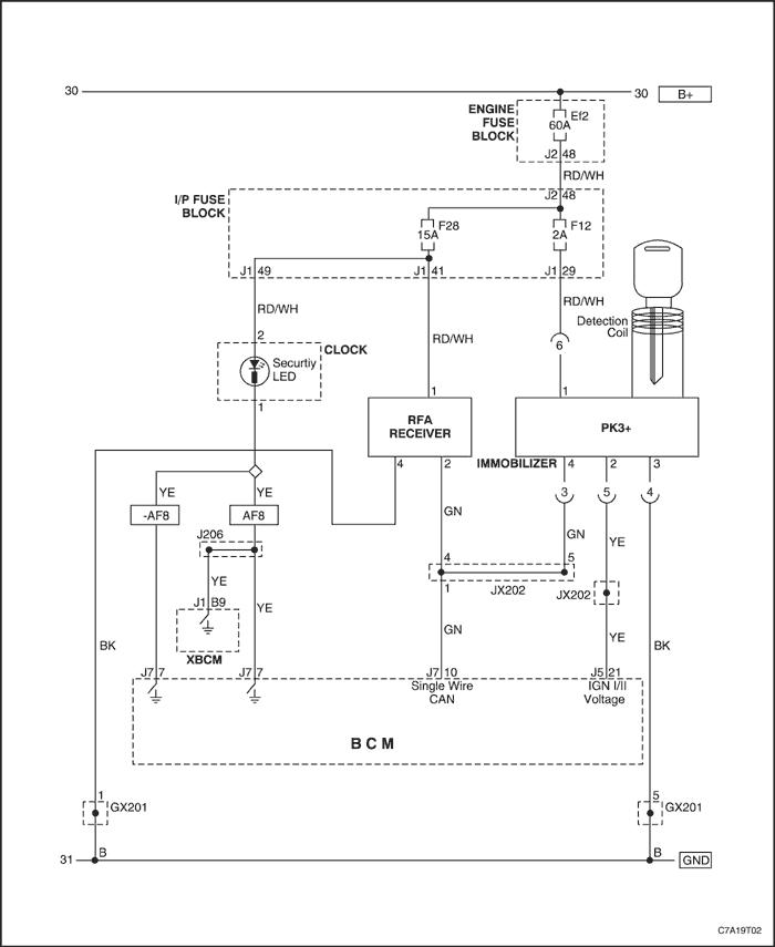C7A19T02