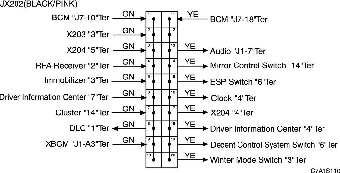 для определения значения истинной воздушной скорости в относительных единицах (по отношению к скорости звука).